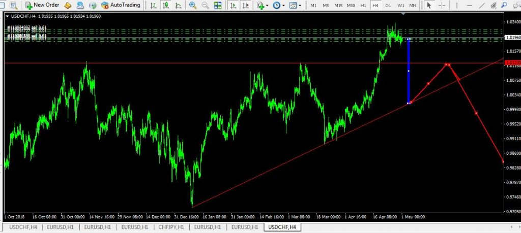 Forex Help Trading Review