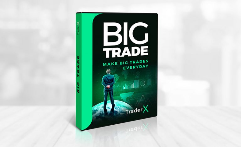 Day Trading The Chart Review – Teaching Traders To Make Money Globally