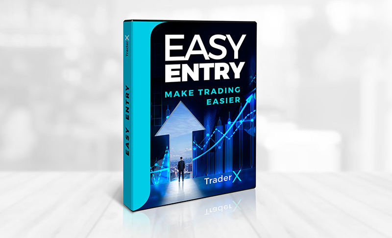 Day Trading The Chart Review