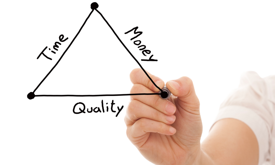 Quality Costs - Legal123 review