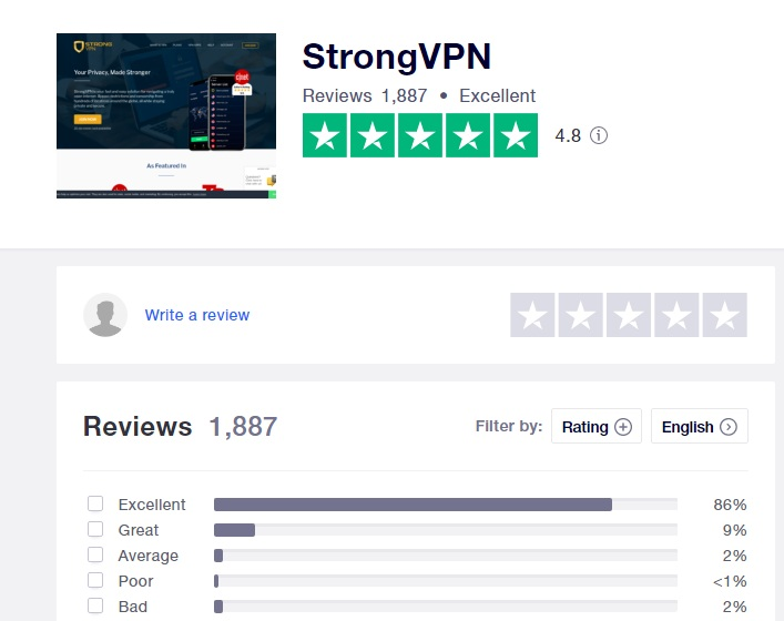 StrongVPN review 2020