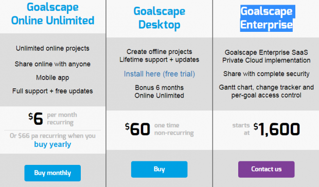Package Price - Goalscape Review