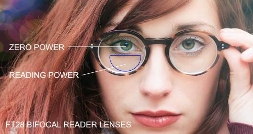 Reading Glasses Etc Review – High-quality reading glasses