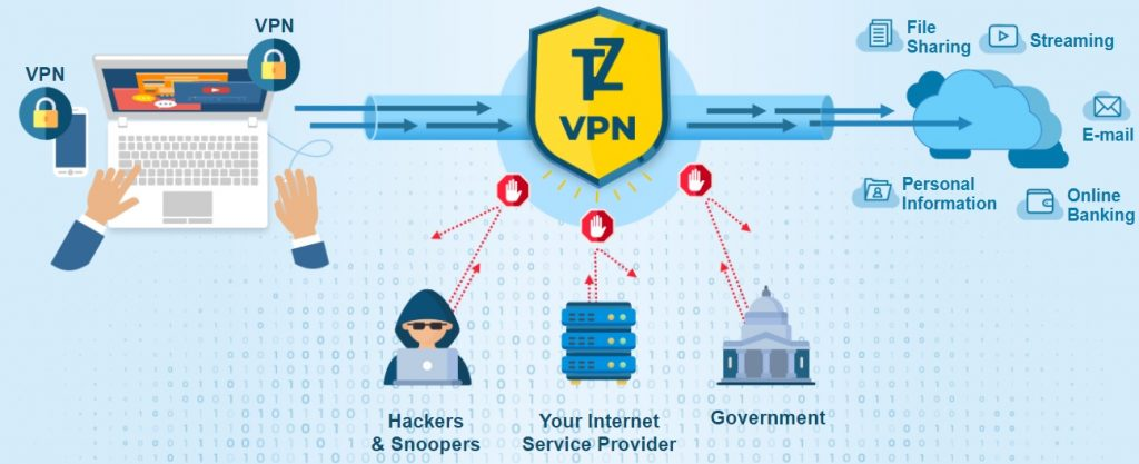trust.zone VPN review how it works