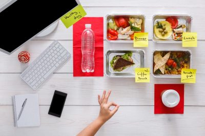 Meal plan for a day - Meal Plan Map review